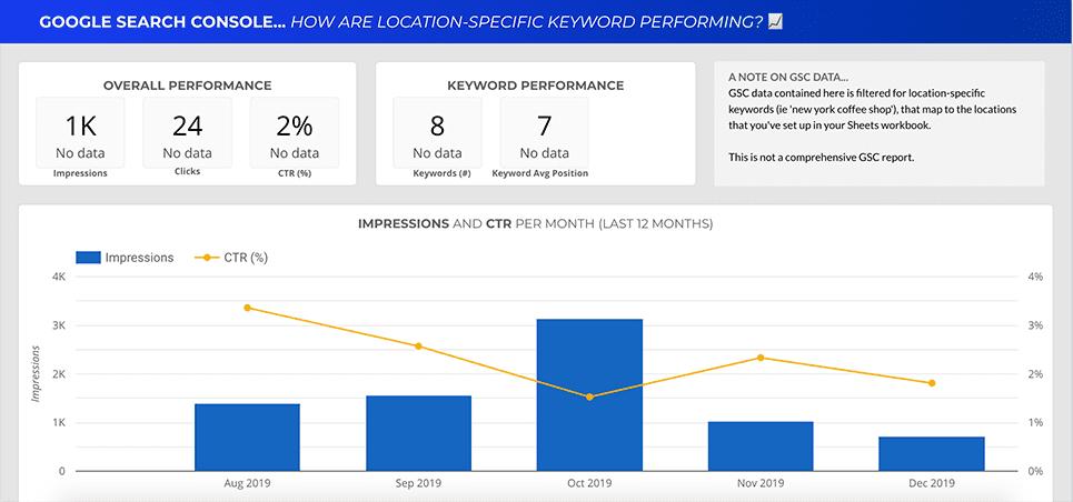 custom-local-seo-client-report-rankings