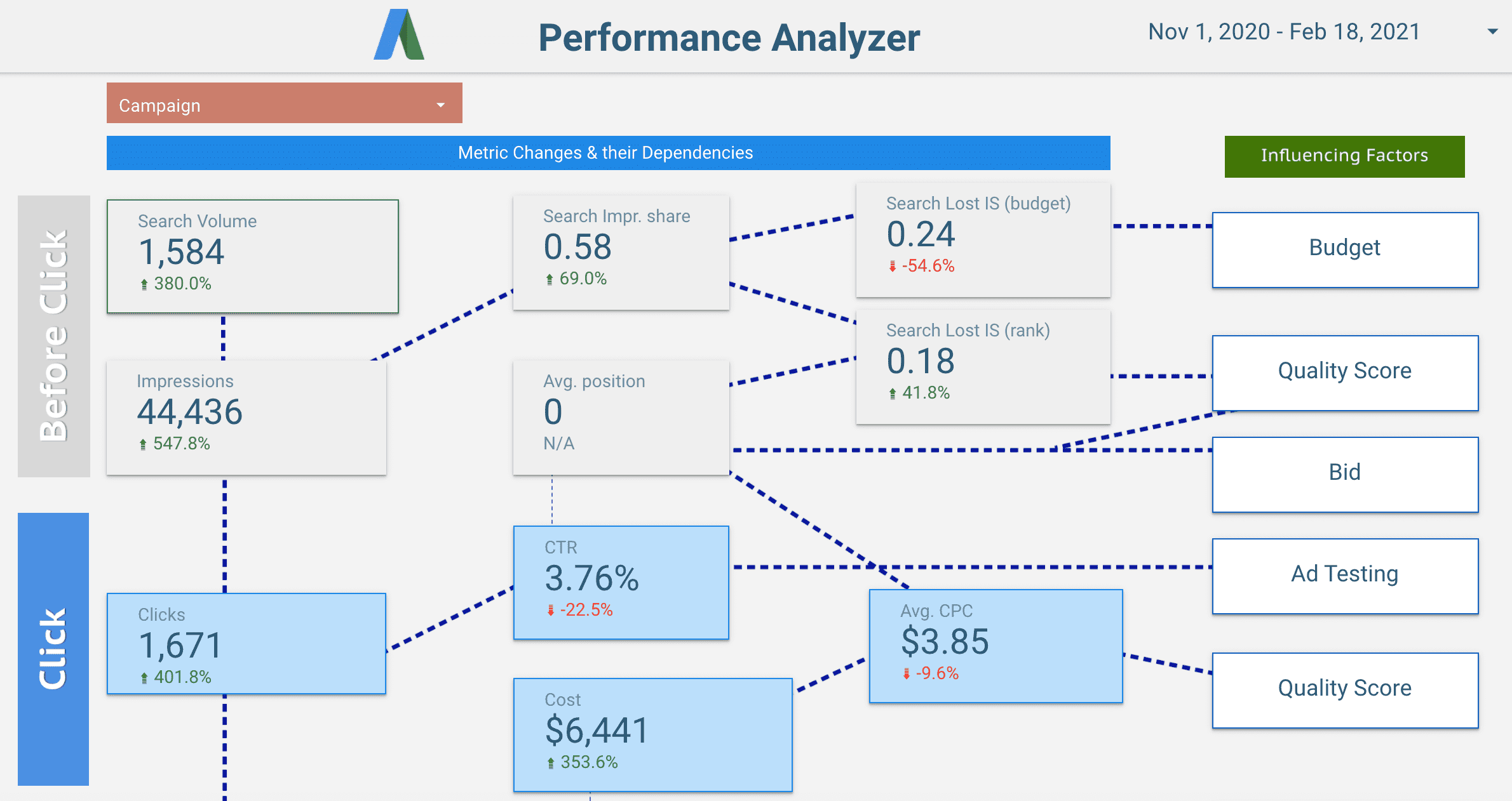 adwords google data studio report